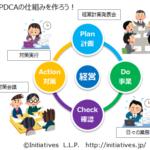 社内のPDCA: 社内の仕組みを考える上でのポイント